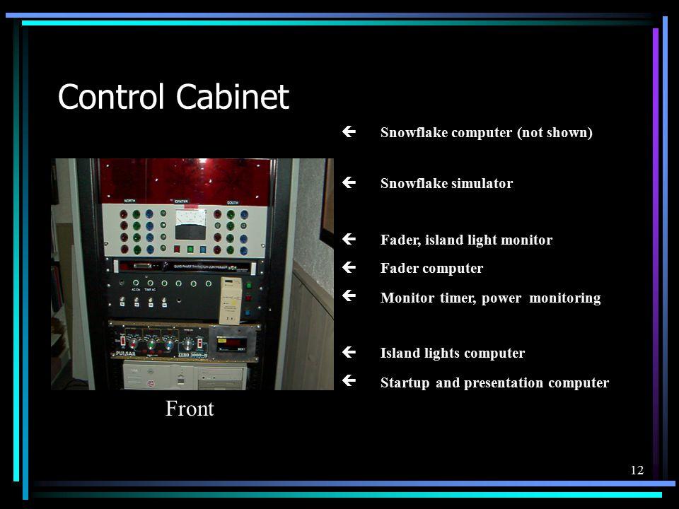 12 Control Cabinet Front Snowflake simulator Fader computer Island lights computer Monitor timer, power monitoring Fader, island light monitor Startup