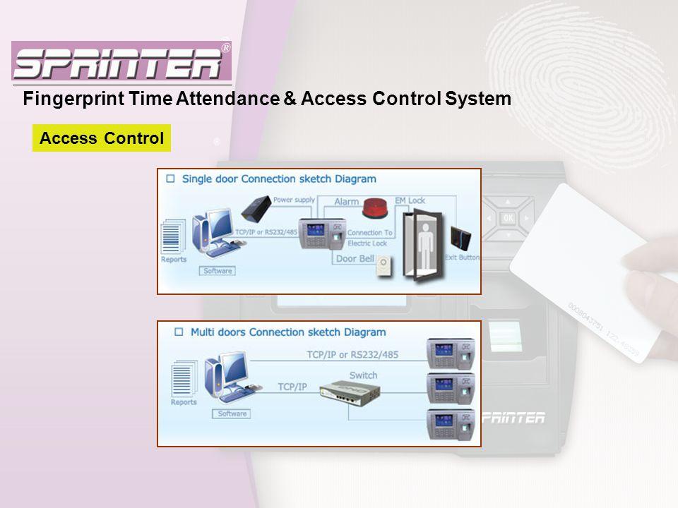 Fingerprint Time Attendance & Access Control System Access Control