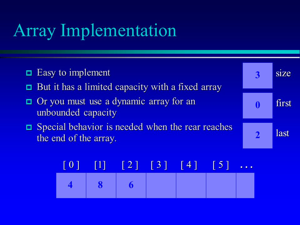Array Implementation  Easy to implement  But it has a limited capacity with a fixed array  Or you must use a dynamic array for an unbounded capacity  Special behavior is needed when the rear reaches the end of the array.