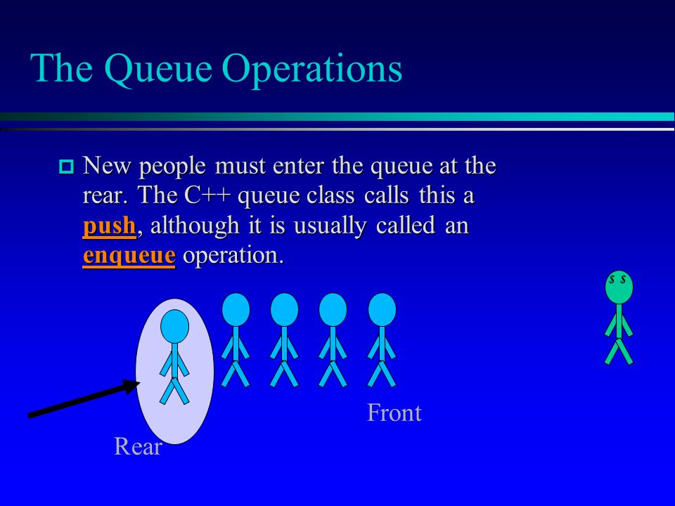 The Queue Operations  New people must enter the queue at the rear.