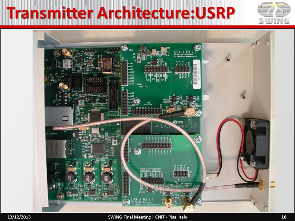 Transmitter Architecture:USRP 10SWING Final Meeting | CNIT - Pisa, Italy13/12/2013