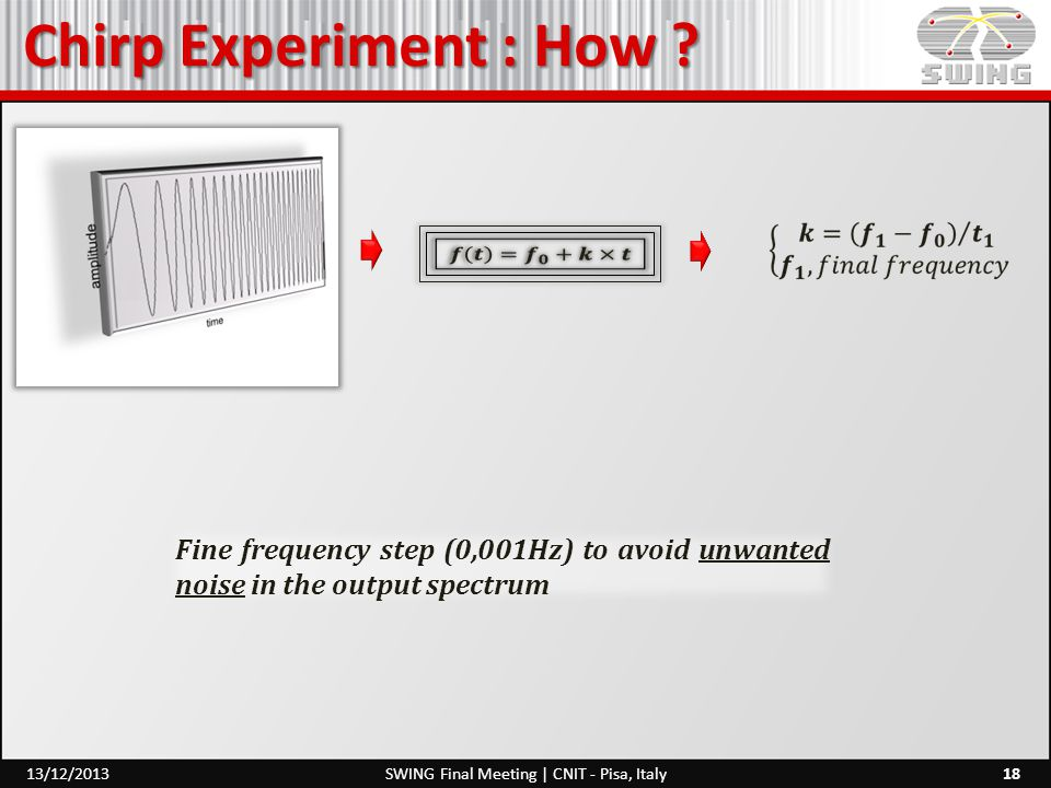 Chirp Experiment : How ? 18SWING Final Meeting | CNIT - Pisa, Italy13/12/2013 Fine frequency step (0,001Hz) to avoid unwanted noise in the output spec