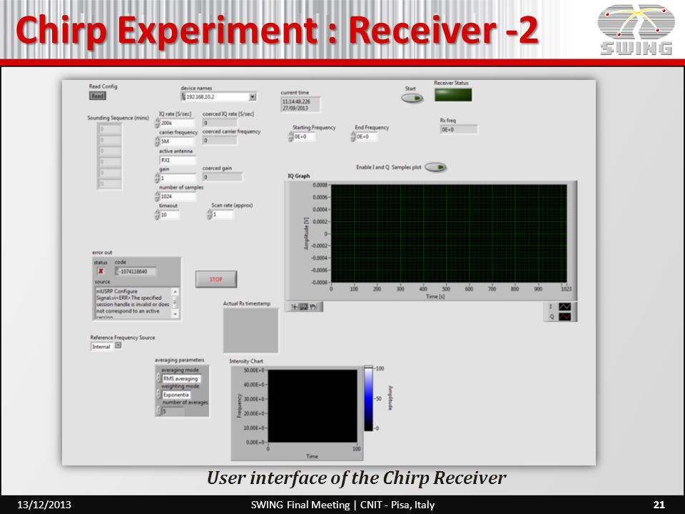 Chirp Experiment : Receiver -2 21SWING Final Meeting | CNIT - Pisa, Italy13/12/2013 User interface of the Chirp Receiver