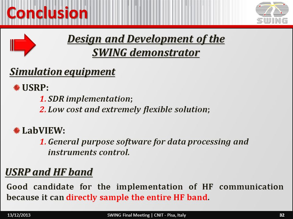 Conclusion 32SWING Final Meeting | CNIT - Pisa, Italy13/12/2013 Design and Development of the SWING demonstrator Simulation equipment USRP: 1.SDR impl