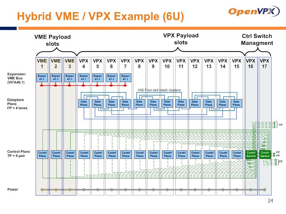 Hybrid VME / VPX Example (6U) 24