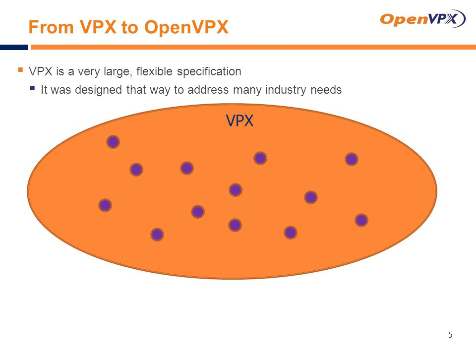 From VPX to OpenVPX  VPX is a very large, flexible specification  It was designed that way to address many industry needs VPX 5