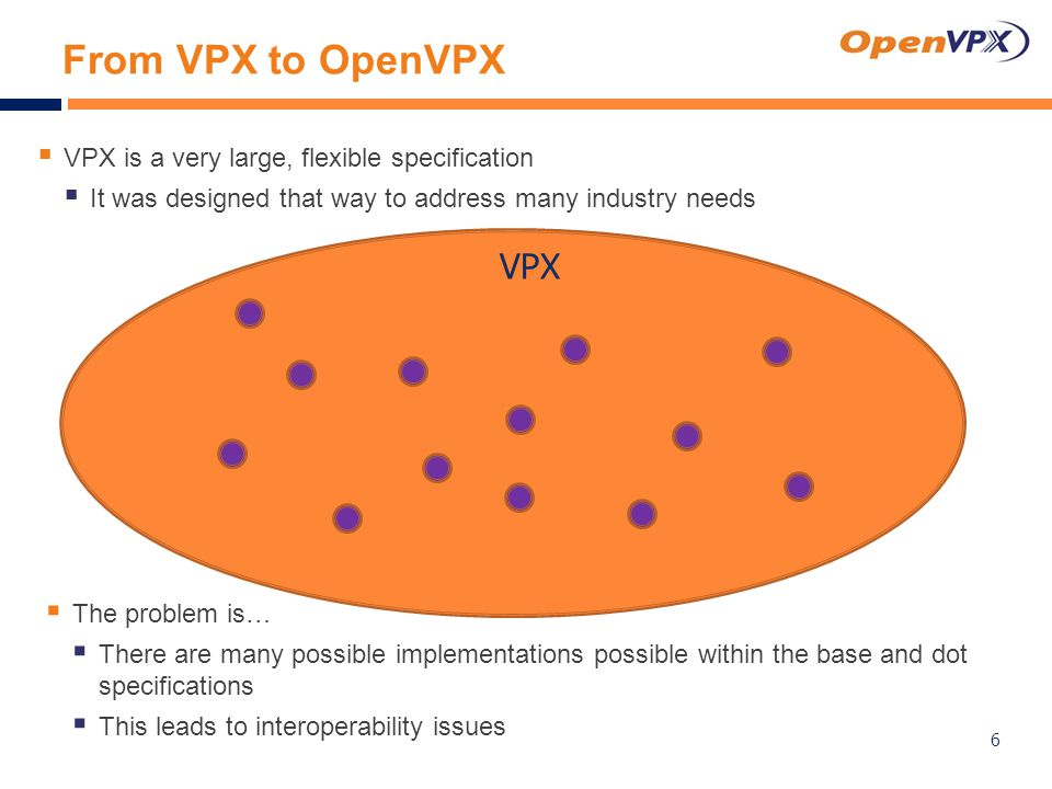 From VPX to OpenVPX  VPX is a very large, flexible specification  It was designed that way to address many industry needs VPX  The problem is…  There are many possible implementations possible within the base and dot specifications  This leads to interoperability issues 6