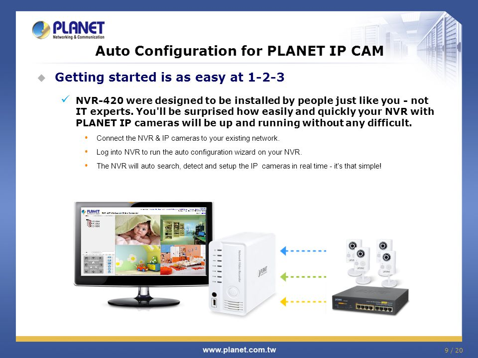 Auto Configuration for PLANET IP CAM  Getting started is as easy at 1-2-3 NVR-420 were designed to be installed by people just like you - not IT experts.