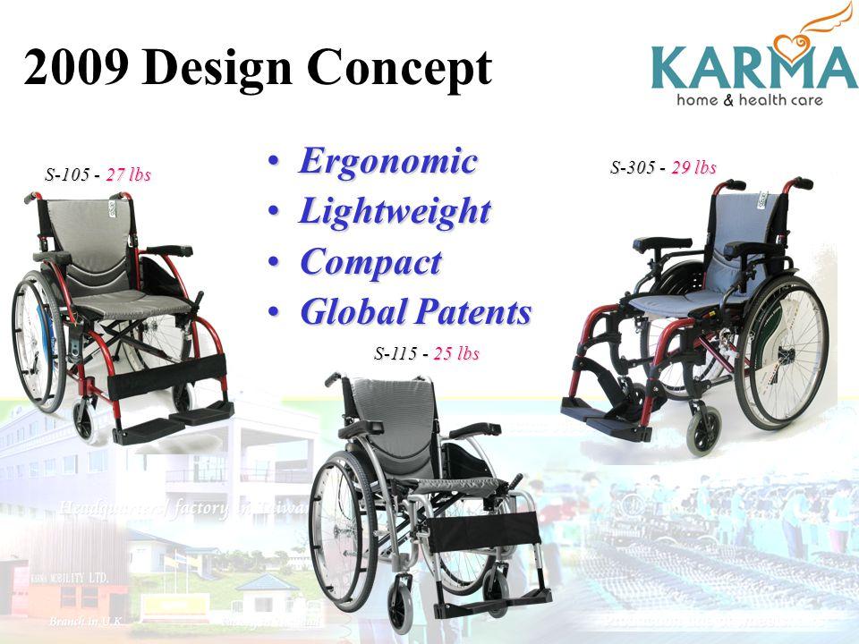 2009 Design Concept ErgonomicErgonomic LightweightLightweight CompactCompact Global PatentsGlobal Patents S-105 - 27 lbs S-115 - 25 lbs S-305 - 29 lbs