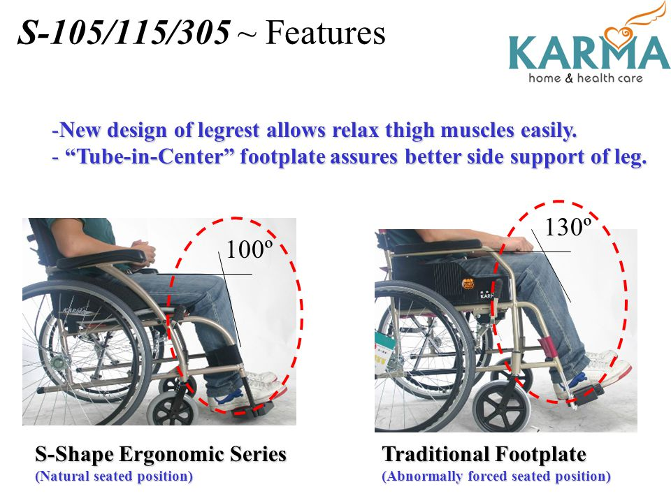 """100º 130º -New design of legrest allows relax thigh muscles easily. - """"Tube-in-Center"""" footplate assures better side support of leg. Traditional Footp"""