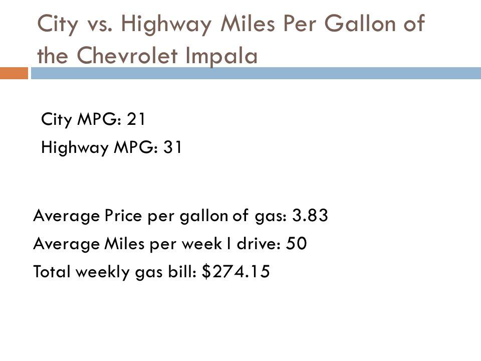 City vs. Highway Miles Per Gallon of the Chevrolet Impala City MPG: 21 Highway MPG: 31 Average Price per gallon of gas: 3.83 Average Miles per week I