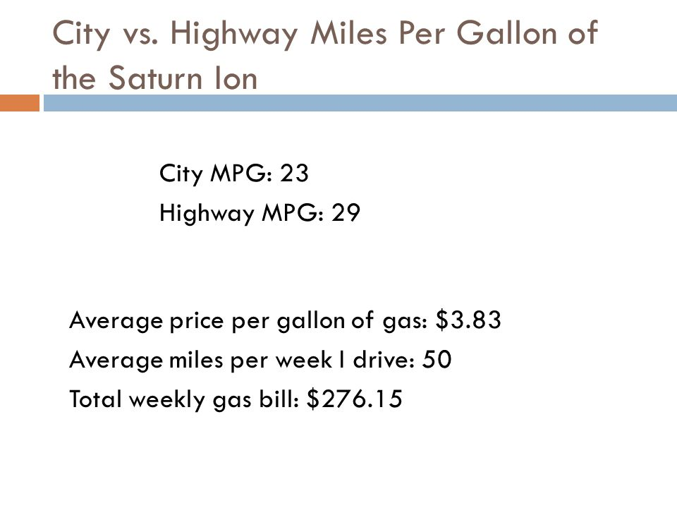 City vs. Highway Miles Per Gallon of the Saturn Ion Average price per gallon of gas: $3.83 Average miles per week I drive: 50 Total weekly gas bill: $