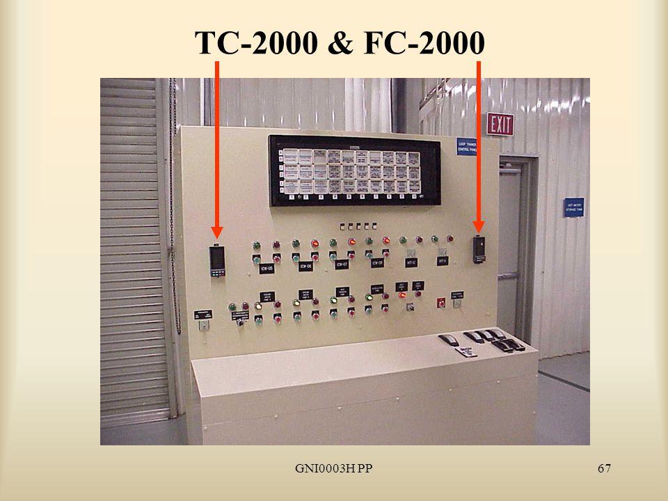 GNI0003H PP67 TC-2000 & FC-2000