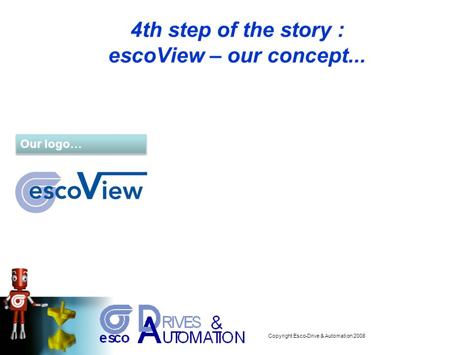 Copyright Esco-Drive & Automation 2008 3 rd step of the story : Our Development SCM05P-C UIM05P eTOP49CP-0052 J1939