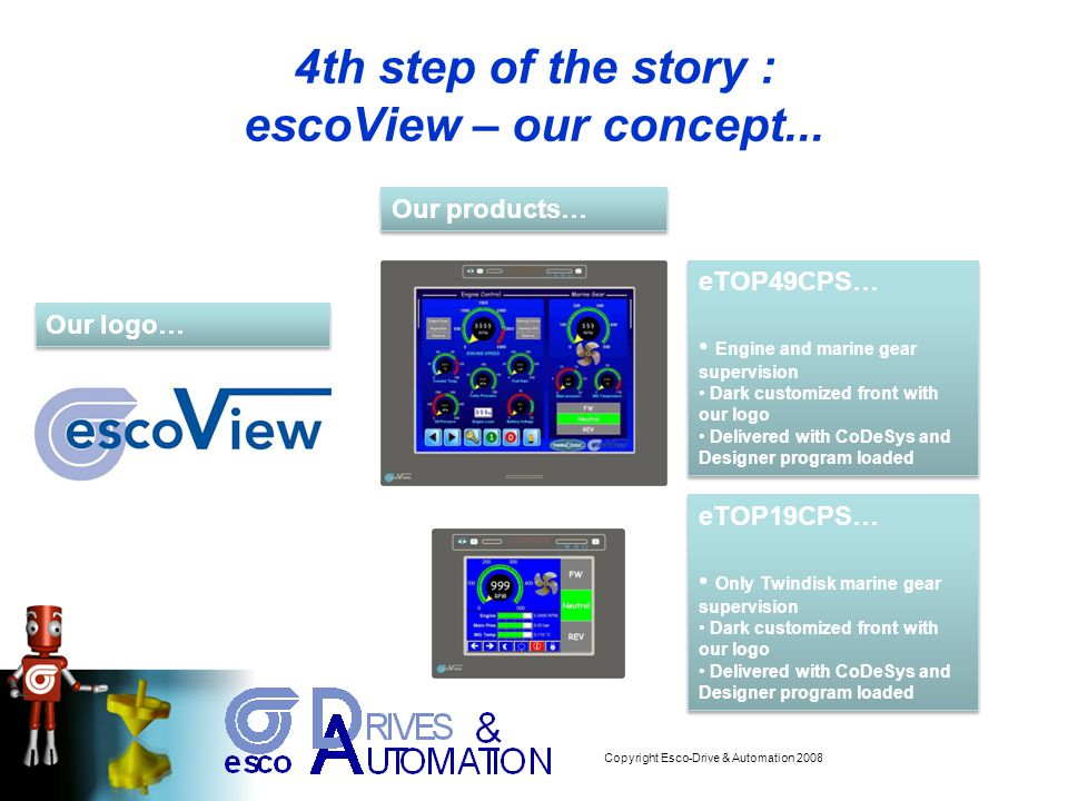 Copyright Esco-Drive & Automation 2008 4th step of the story : escoView – our concept... Our logo…