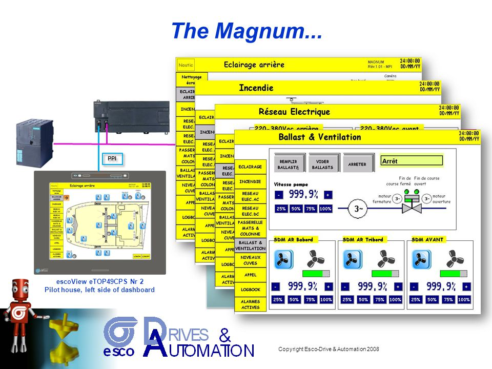 Copyright Esco-Drive & Automation 2008 The Magnum...