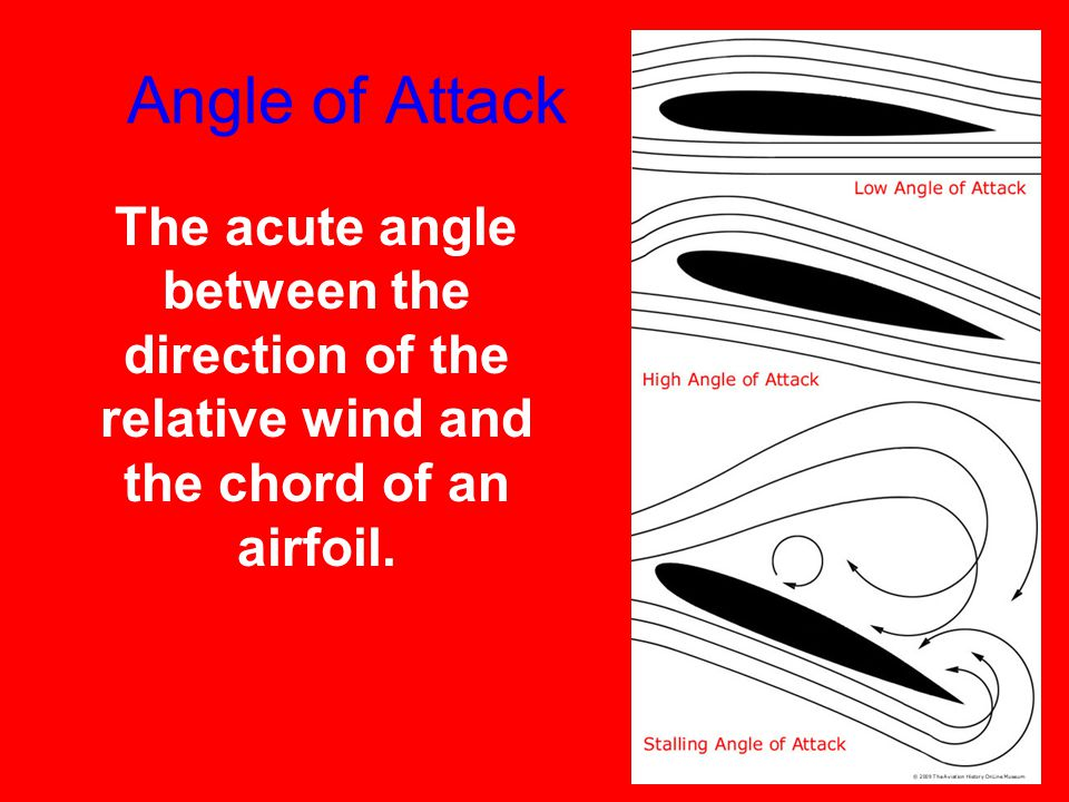 Angle of Attack The acute angle between the direction of the relative wind and the chord of an airfoil.