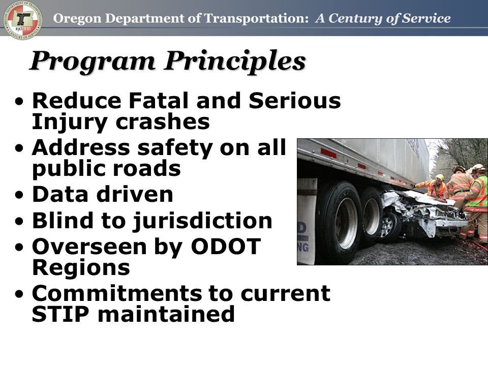 Program Principles Reduce Fatal and Serious Injury crashes Address safety on all public roads Data driven Blind to jurisdiction Overseen by ODOT Regio