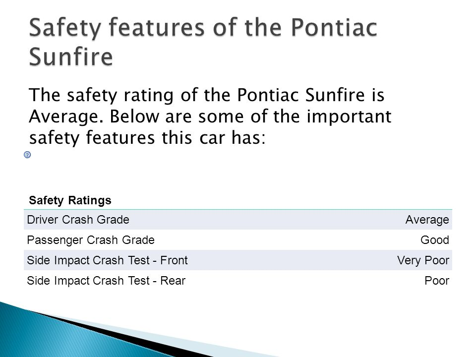 The safety rating of the Pontiac Sunfire is Average.