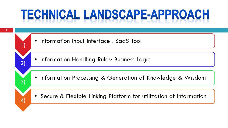 6 1) Information Input Interface : SaaS Tool 2) Information Handling Rules: Business Logic 3) Information Processing & Generation of Knowledge & Wisdom 4) Secure & Flexible Linking Platform for utilization of information