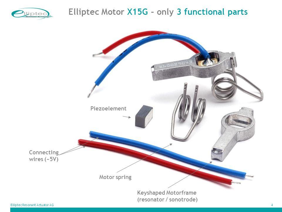 Elliptec Resonant Actuator AG4 Elliptec Motor X15G – only 3 functional parts Piezoelement Motor spring Keyshaped Motorframe (resonator / sonotrode) Co