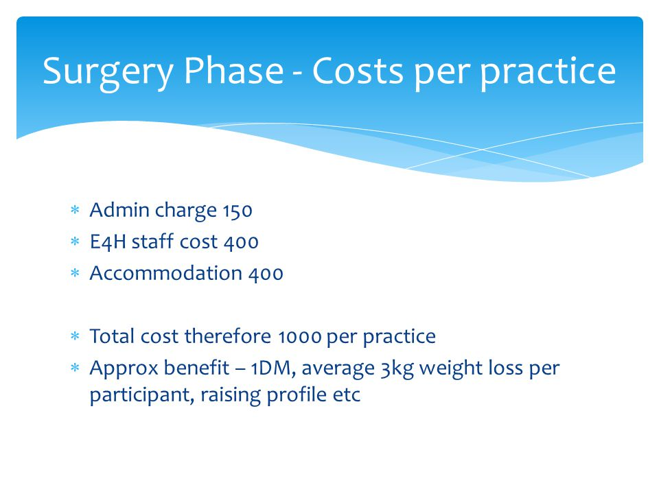  Admin charge 150  E4H staff cost 400  Accommodation 400  Total cost therefore 1000 per practice  Approx benefit – 1DM, average 3kg weight loss per participant, raising profile etc Surgery Phase - Costs per practice