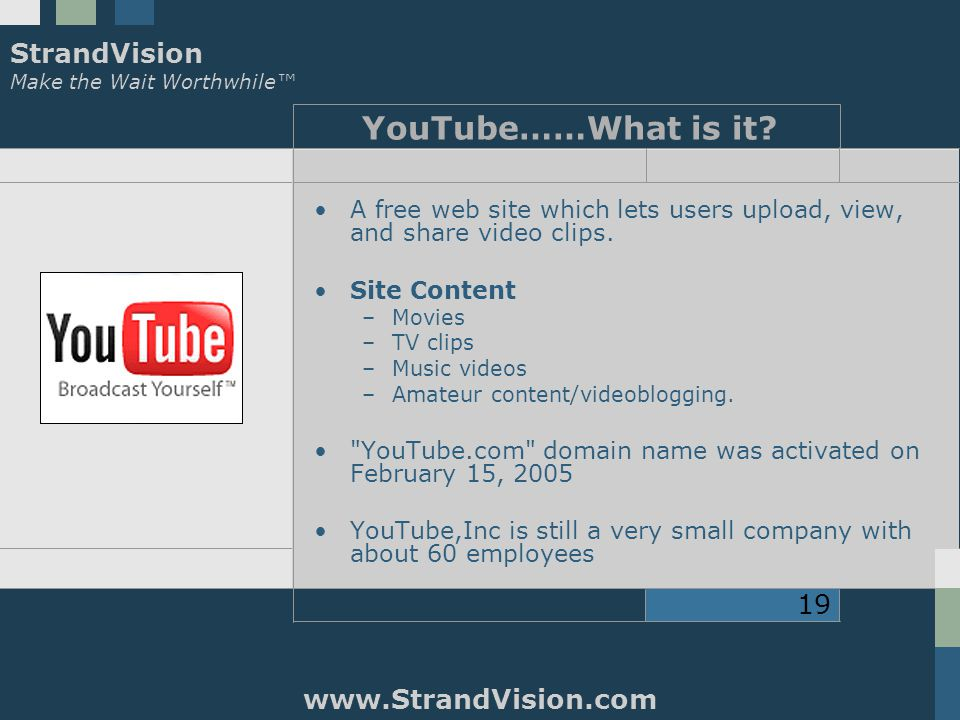 StrandVision Make the Wait Worthwhile™ www.StrandVision.com 19 YouTube……What is it.