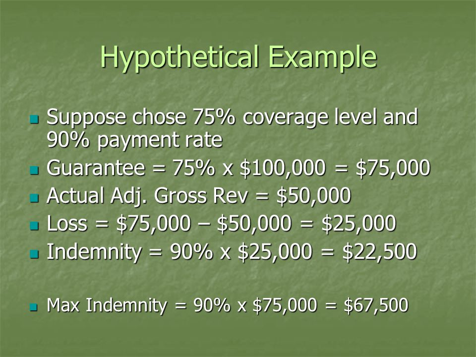 Hypothetical Example Suppose chose 75% coverage level and 90% payment rate Suppose chose 75% coverage level and 90% payment rate Guarantee = 75% x $100,000 = $75,000 Guarantee = 75% x $100,000 = $75,000 Actual Adj.