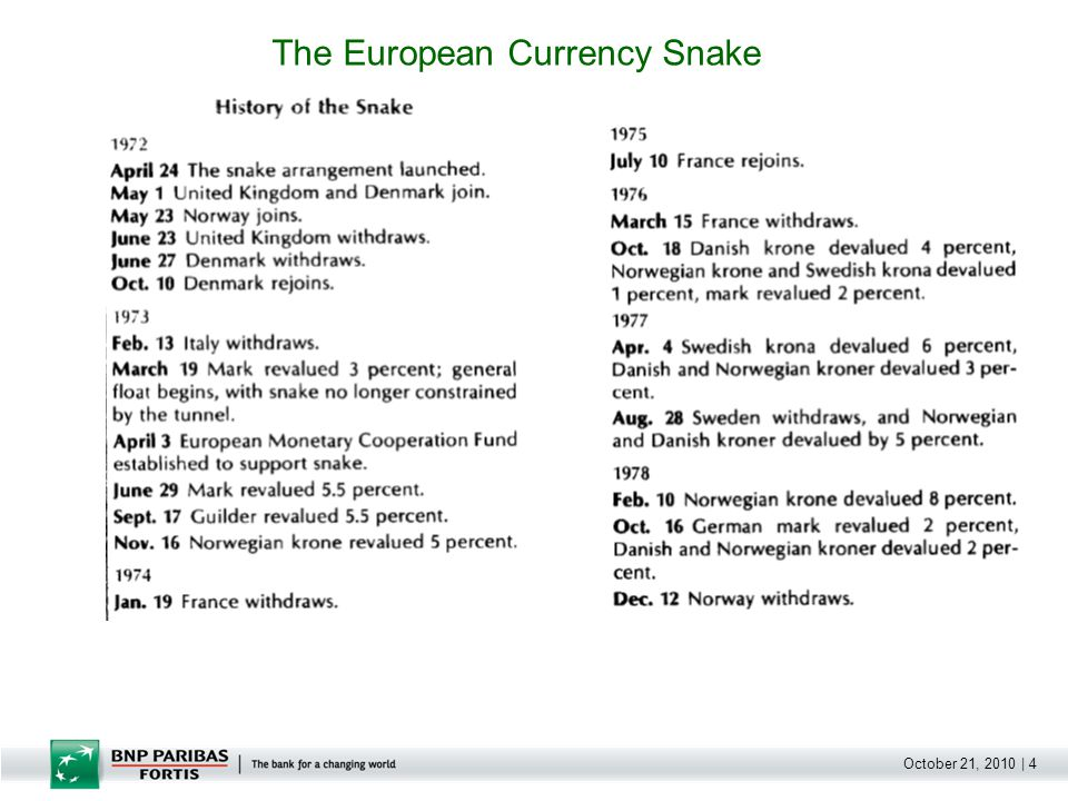 October 21, 2010 | 4 The European Currency Snake