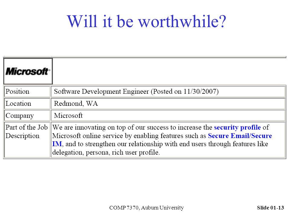 Slide 01-13COMP 7370, Auburn University Will it be worthwhile?