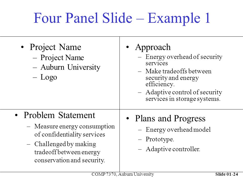 Slide 01-24COMP 7370, Auburn University Four Panel Slide – Example 1 Project Name –Project Name –Auburn University –Logo Approach –Energy overhead of security services –Make tradeoffs between security and energy efficiency.