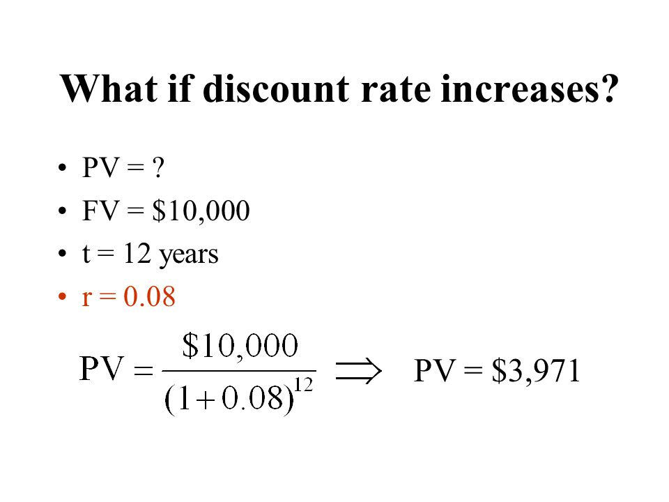 What if discount rate increases PV = FV = $10,000 t = 12 years r = 0.08 PV = $3,971