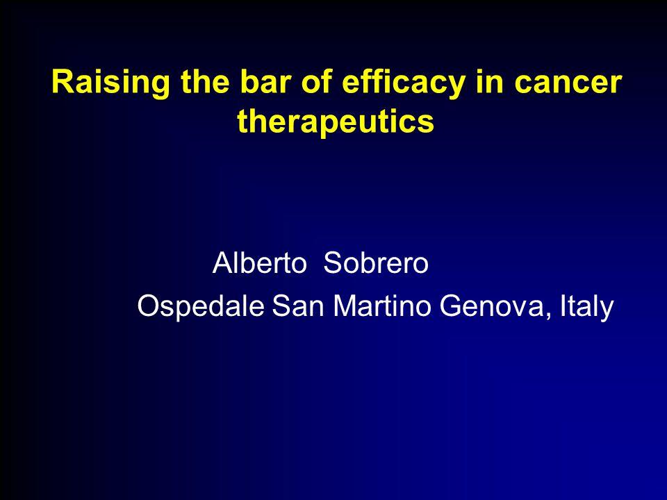 Raising the bar of efficacy in cancer therapeutics Alberto Sobrero Ospedale San Martino Genova, Italy