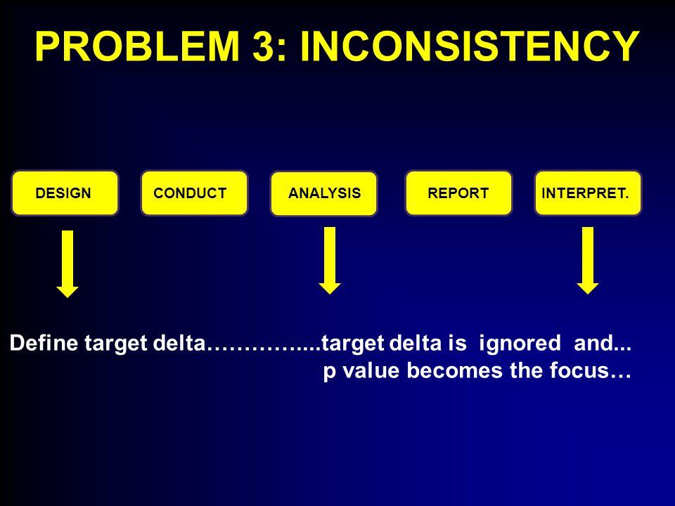 PROBLEM 3: INCONSISTENCY DESIGNCONDUCTANALYSIS REPORT INTERPRET.