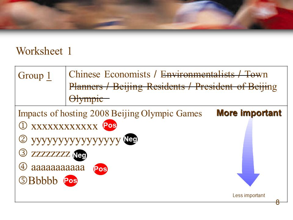 Worksheet 1 Group 1 Chinese Economists / Environmentalists / Town Planners / Beijing Residents / President of Beijing Olympic Impacts of hosting 2008