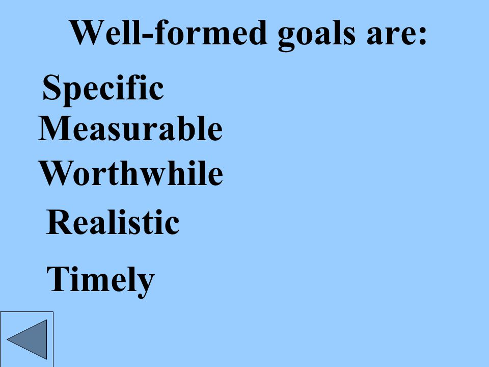 Well-formed goals are: Specific Timely Measurable Worthwhile Realistic