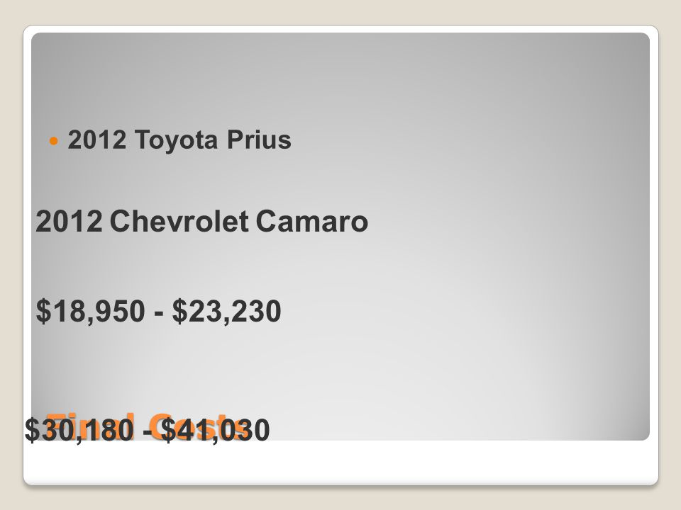 Final Costs 2012 Toyota Prius 2012 Chevrolet Camaro $18,950 - $23,230 $30,180 - $41,030