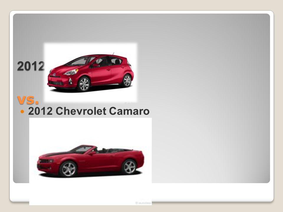 2012 Toyota Prius vs. 2012 Chevrolet Camaro