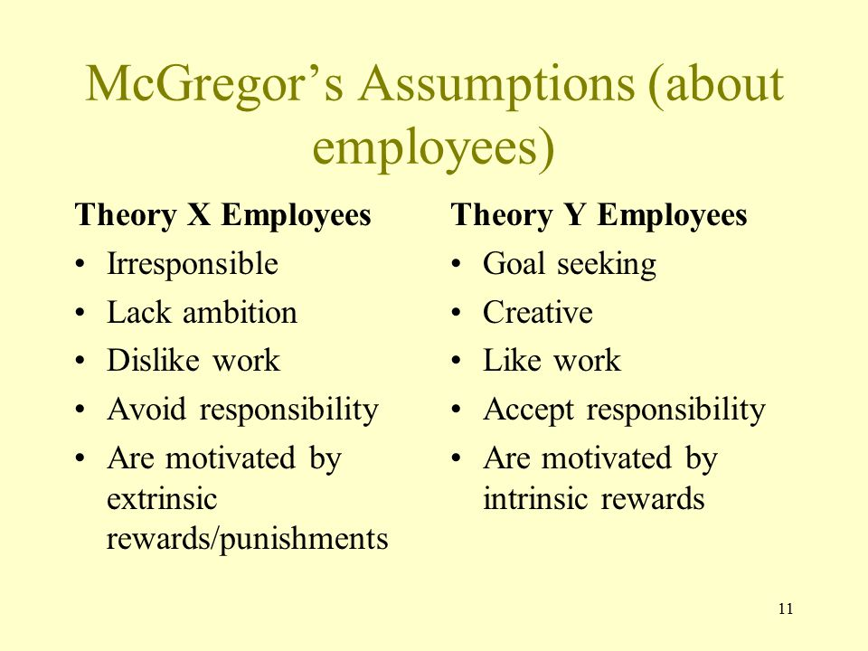 11 McGregor's Assumptions (about employees) Theory X Employees Irresponsible Lack ambition Dislike work Avoid responsibility Are motivated by extrinsic rewards/punishments Theory Y Employees Goal seeking Creative Like work Accept responsibility Are motivated by intrinsic rewards