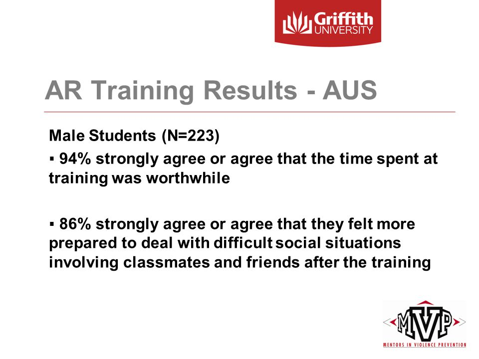AR Training Results - AUS Male Students (N=223)  94% strongly agree or agree that the time spent at training was worthwhile  86% strongly agree or a