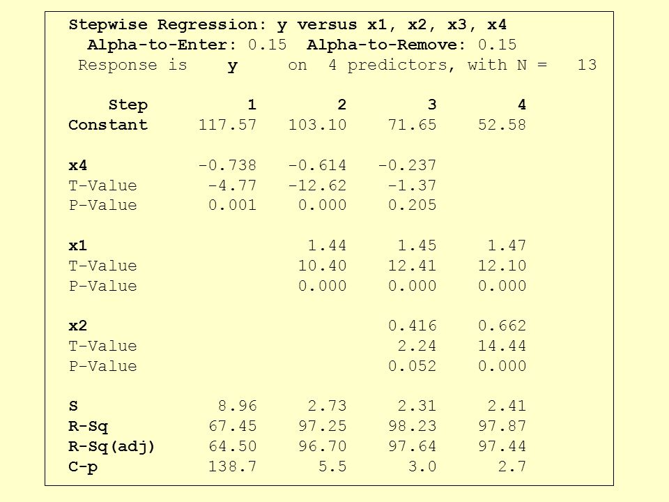 Stepwise Regression: y versus x1, x2, x3, x4 Alpha-to-Enter: 0.15 Alpha-to-Remove: 0.15 Response is y on 4 predictors, with N = 13 Step 1 2 3 4 Consta