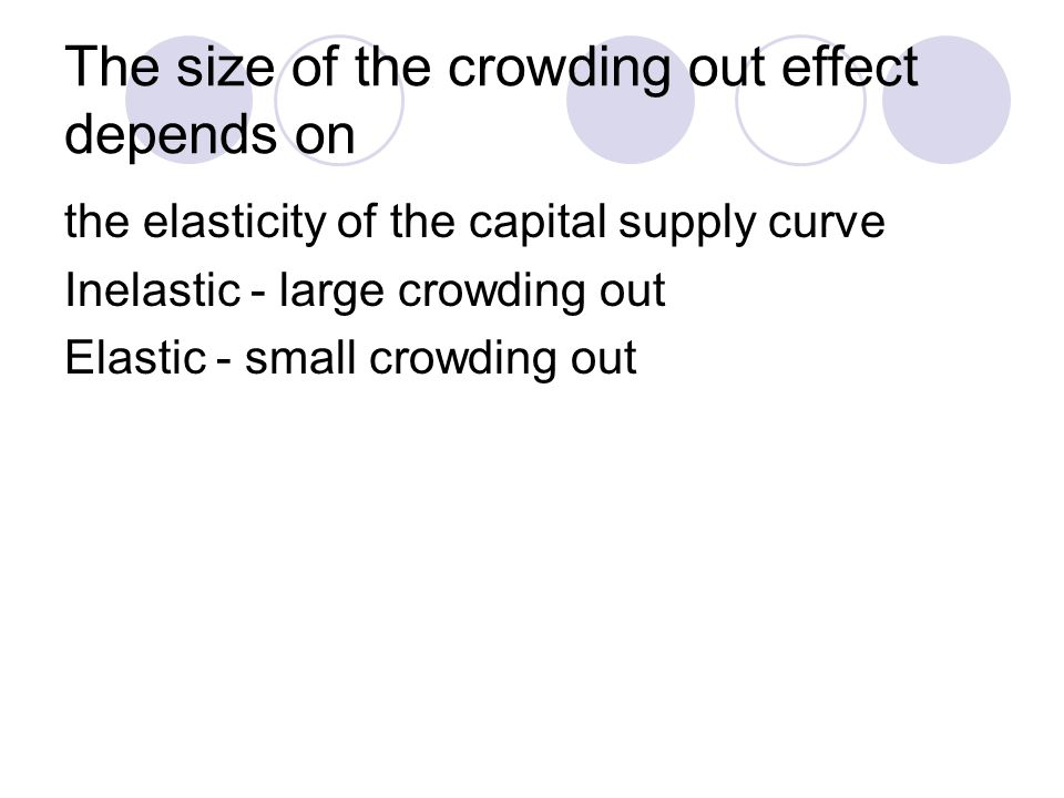The size of the crowding out effect depends on the elasticity of the capital supply curve Inelastic - large crowding out Elastic - small crowding out