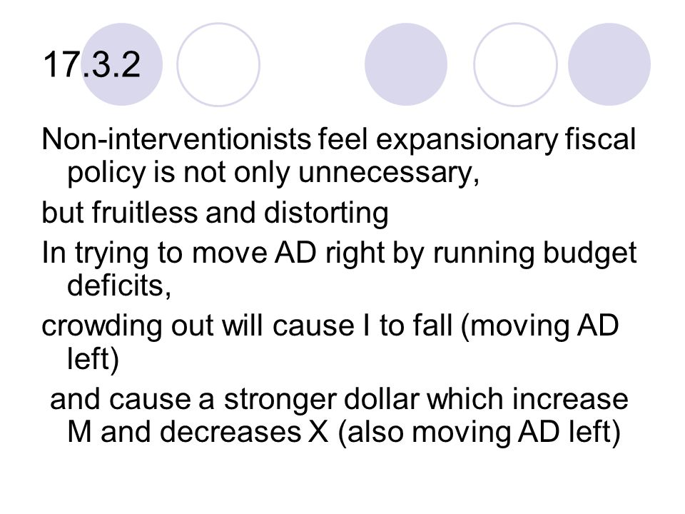 17.3.2 Non-interventionists feel expansionary fiscal policy is not only unnecessary, but fruitless and distorting In trying to move AD right by running budget deficits, crowding out will cause I to fall (moving AD left) and cause a stronger dollar which increase M and decreases X (also moving AD left)