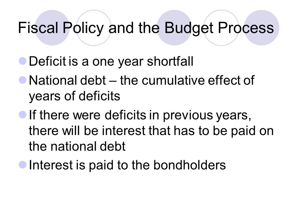 Fiscal Policy and the Budget Process Deficit is a one year shortfall National debt – the cumulative effect of years of deficits If there were deficits in previous years, there will be interest that has to be paid on the national debt Interest is paid to the bondholders