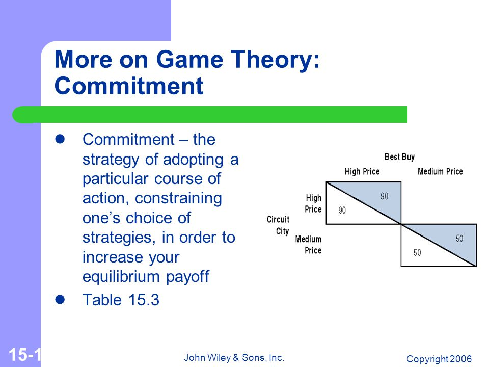 Copyright 2006 John Wiley & Sons, Inc. 15-14 More on Game Theory: Commitment Commitment – the strategy of adopting a particular course of action, cons