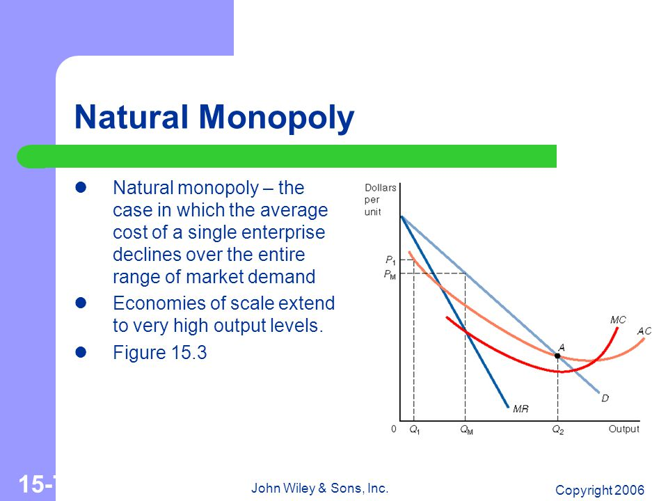 Copyright 2006 John Wiley & Sons, Inc. 15-7 Natural Monopoly Natural monopoly – the case in which the average cost of a single enterprise declines ove