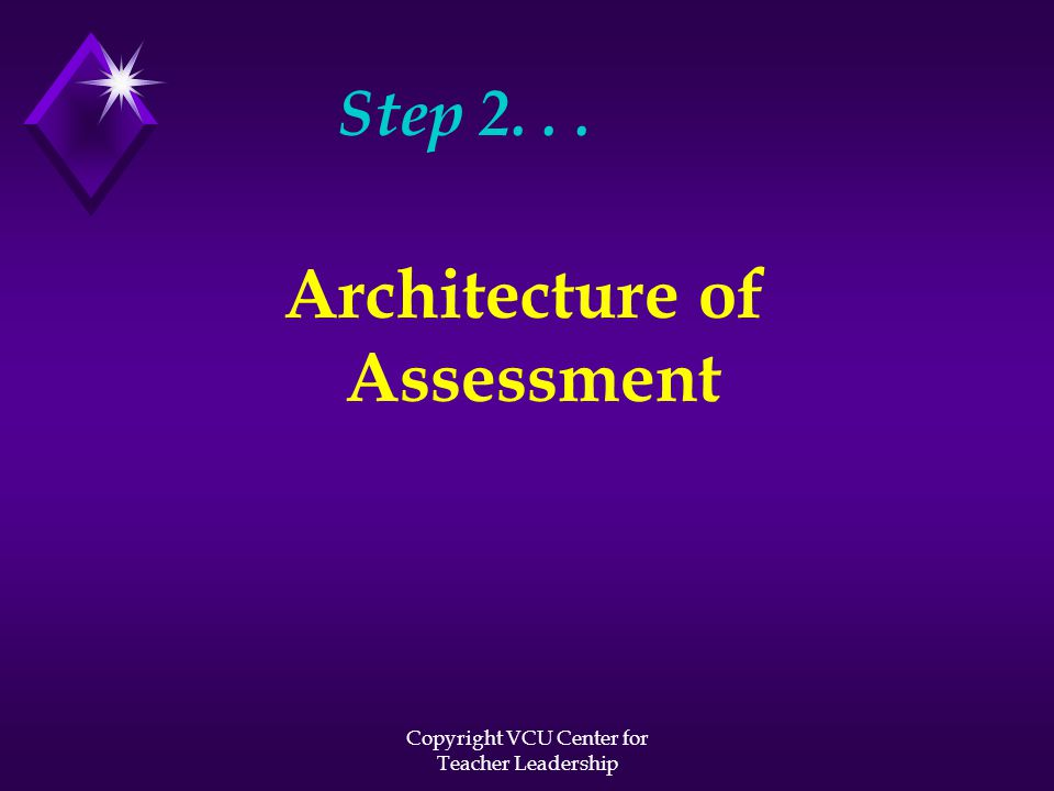 Copyright VCU Center for Teacher Leadership Step 2... Architecture of Assessment
