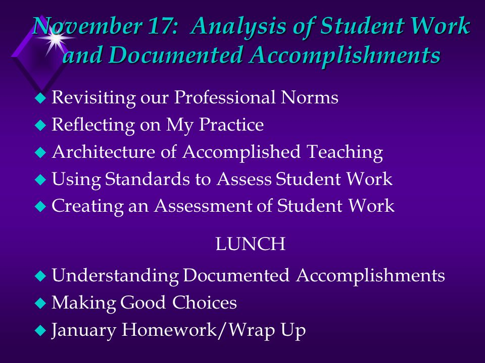 November 17: Analysis of Student Work and Documented Accomplishments u Revisiting our Professional Norms u Reflecting on My Practice u Architecture of