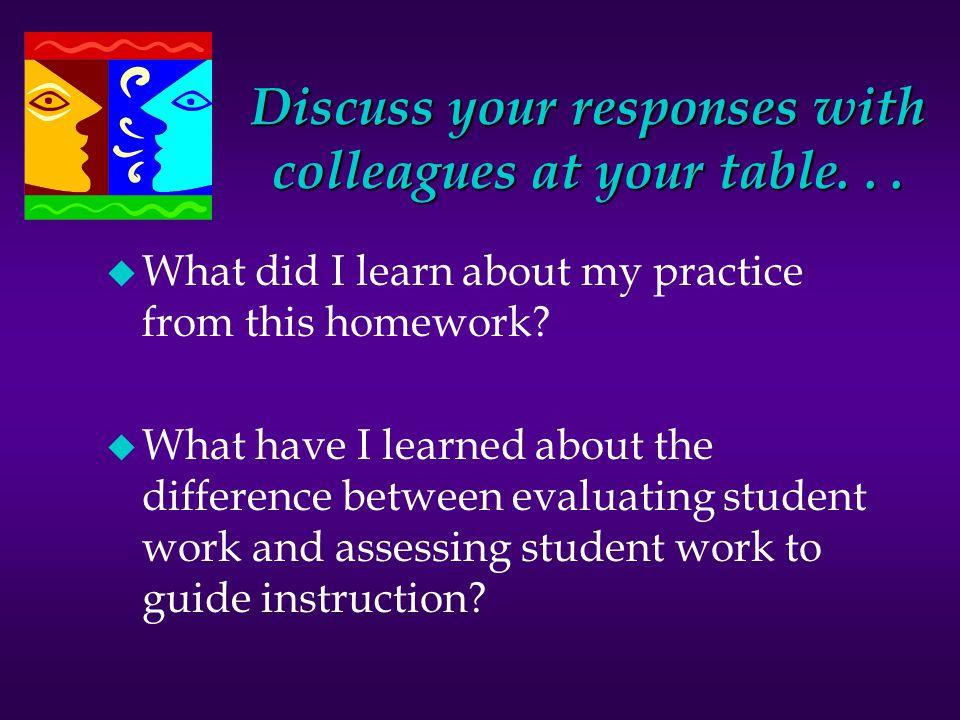 Standard AssessedLevel 4 Rubric I.Knowledge of Student II.