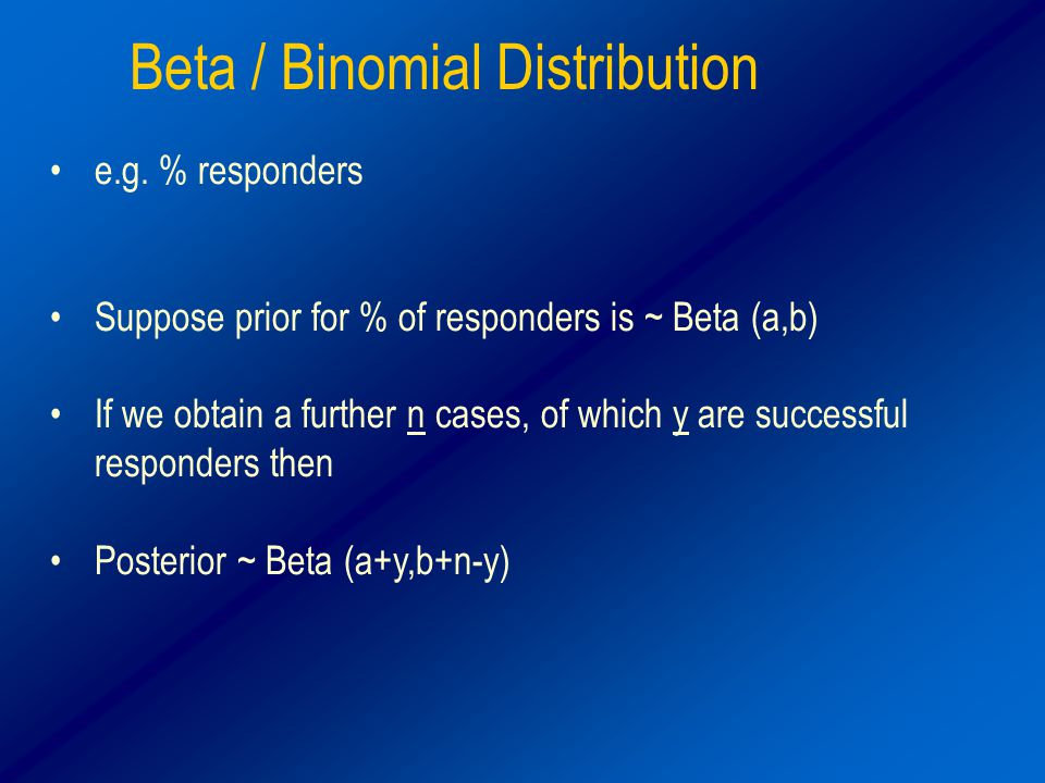 Beta / Binomial Distribution e.g.